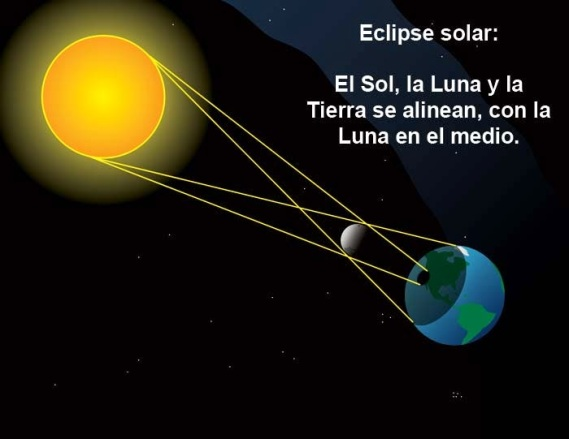 ECLIPSEsolar-eclipse-cartoon-lrg.sp.sp